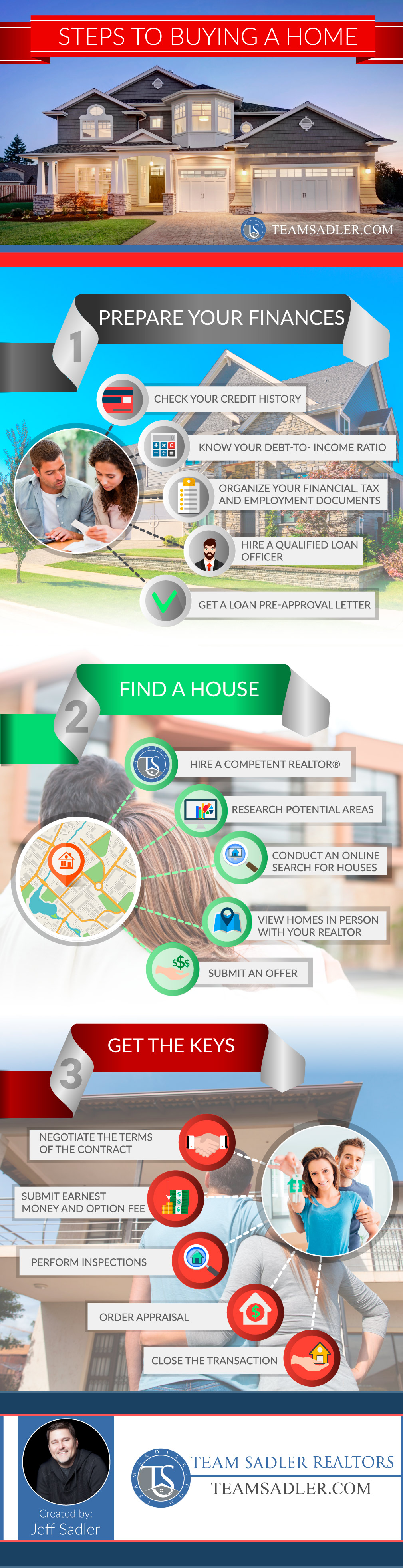 Steps_to_buying_a_home_infographic_final